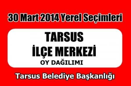 Tarsus Belediye Başkanlığı Oy Dağılımı