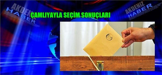 Çamlıyayla yerel seçim sonuçları