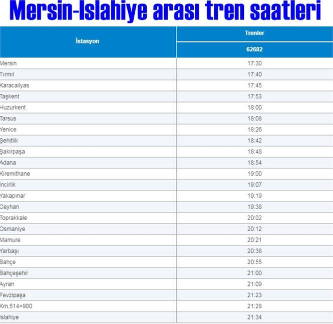 Adana-Tarsus-Mersin ve Mersin-Tarsus-Adana tren saatleri
